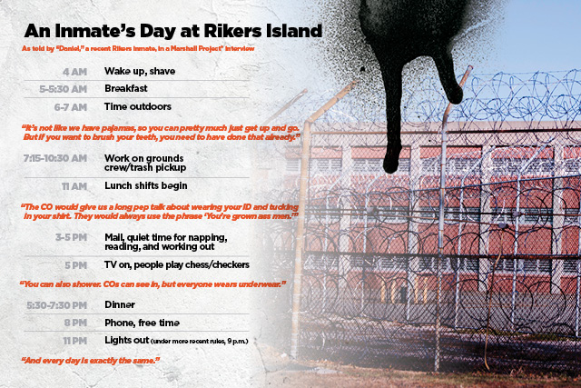 An Inmate's Day at Rikers Island